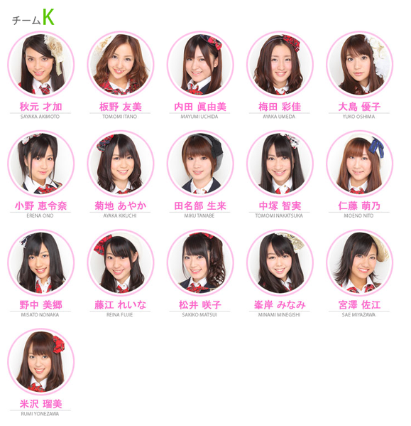 File:AKB48 Team K.png