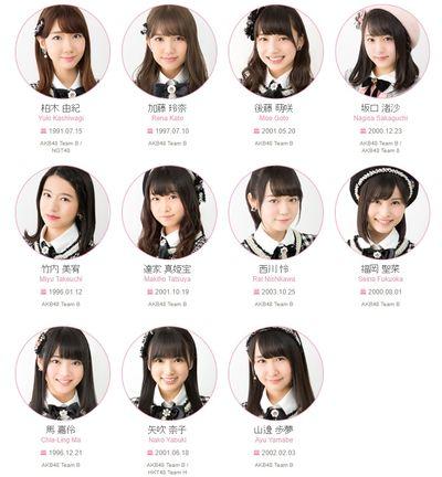 AKB48 Team B - generasia